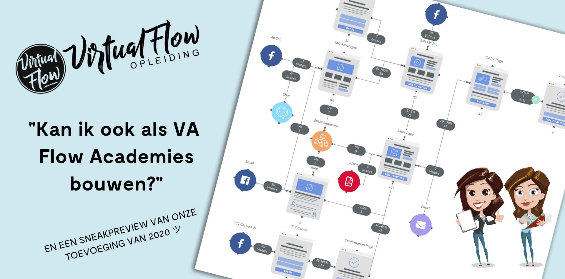 VirtualFlow_Flowopleiding
